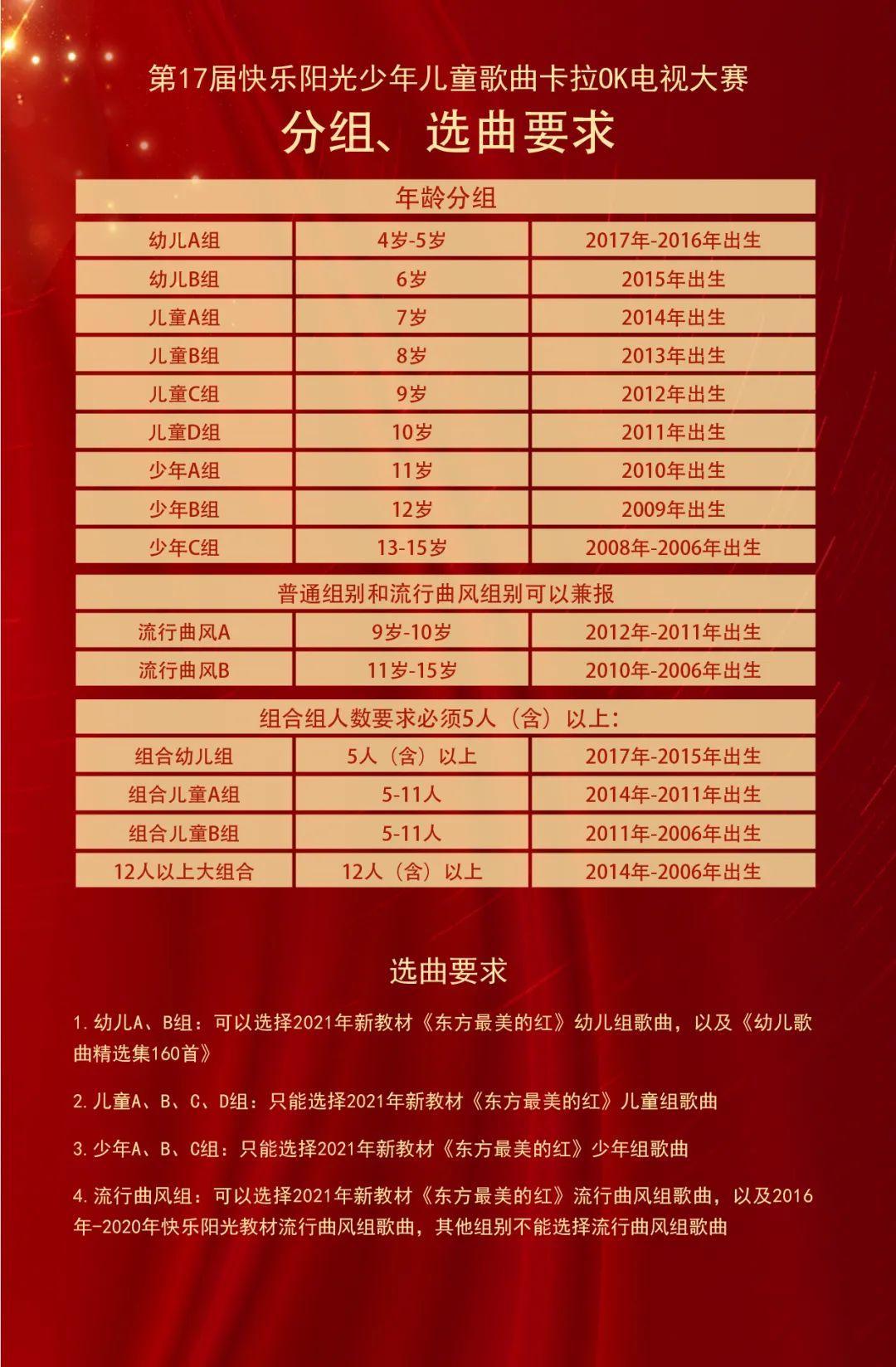 2021快乐阳光【重庆赛区】比赛通知 第7张