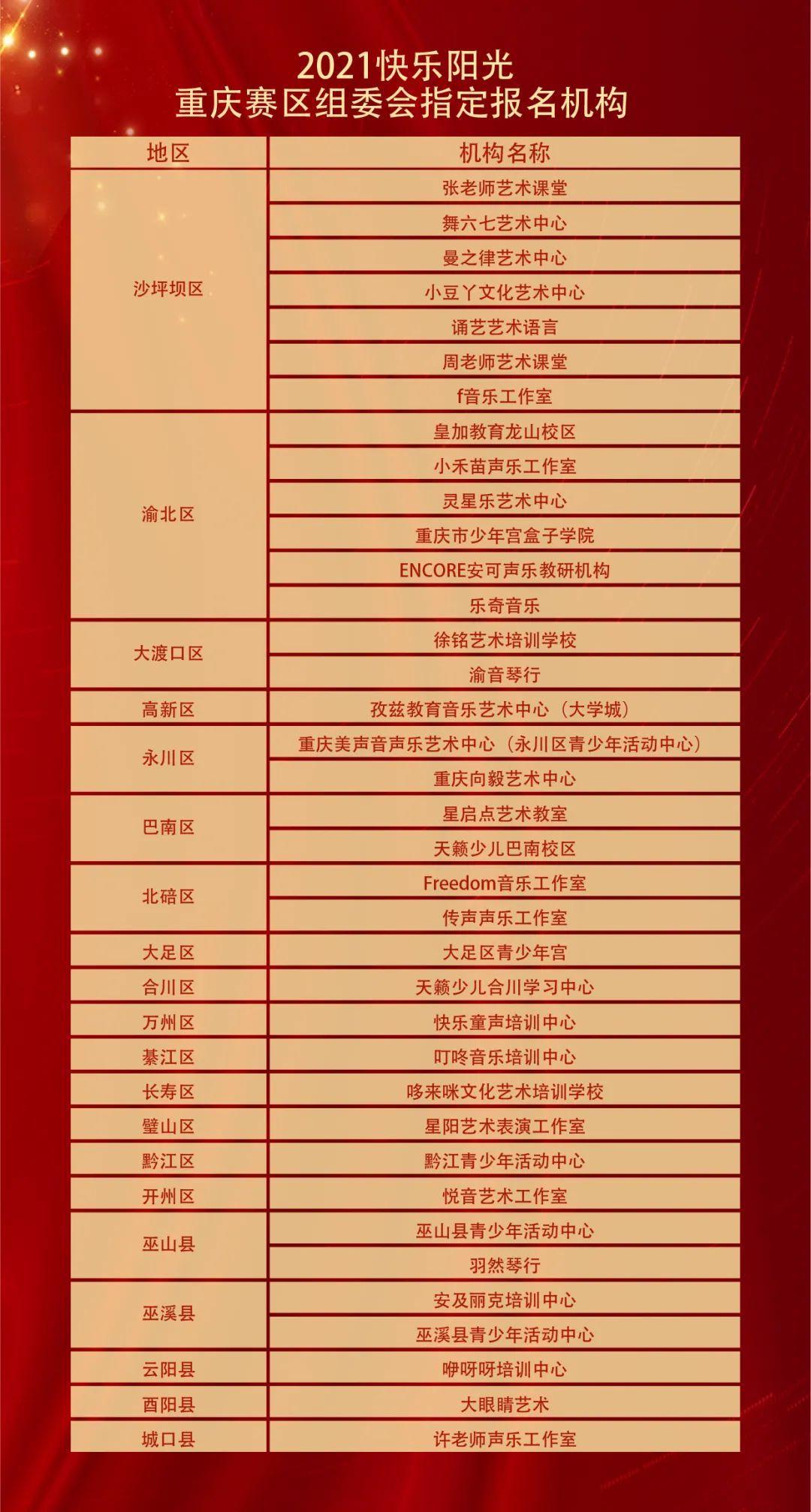 2021快乐阳光【重庆赛区】比赛通知 第9张
