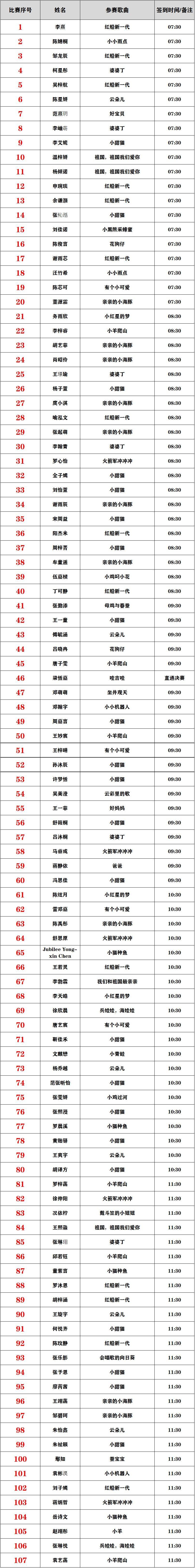 2021第17届快乐阳光全国少歌赛【重庆赛区】复赛比赛通知 第5张