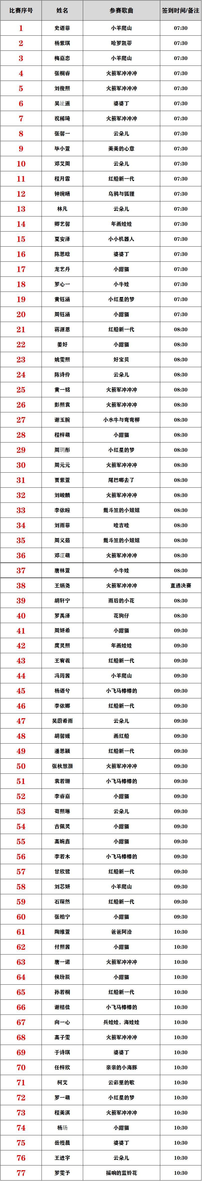 2021第17届快乐阳光全国少歌赛【重庆赛区】复赛比赛通知 第7张