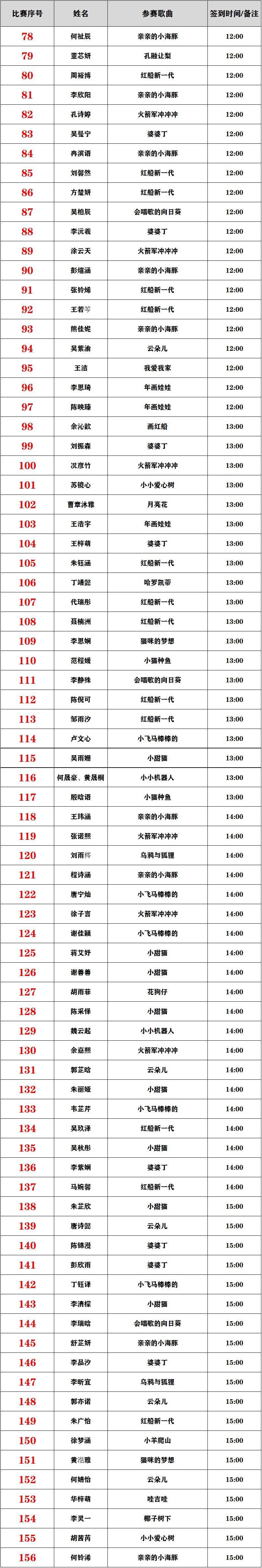 2021第17届快乐阳光全国少歌赛【重庆赛区】复赛比赛通知 第8张