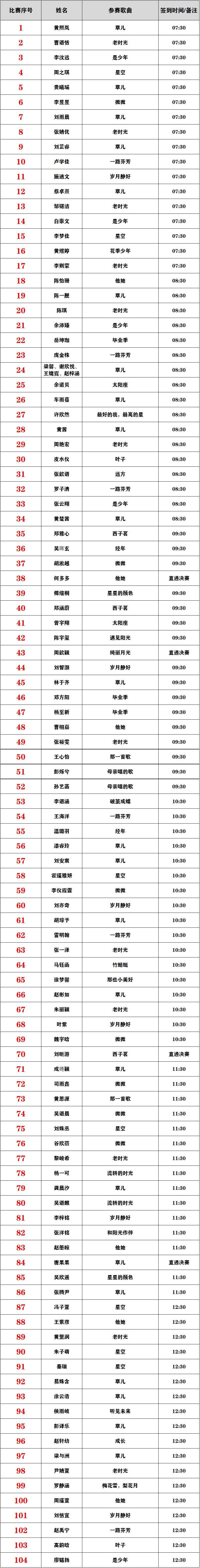 2021第17届快乐阳光全国少歌赛【重庆赛区】复赛比赛通知 第11张