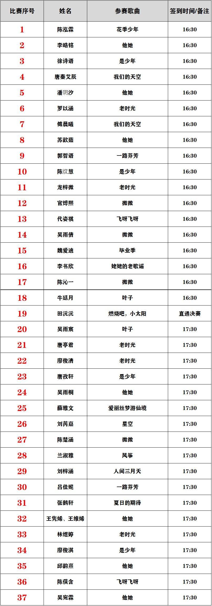 2021第17届快乐阳光全国少歌赛【重庆赛区】复赛比赛通知 第9张