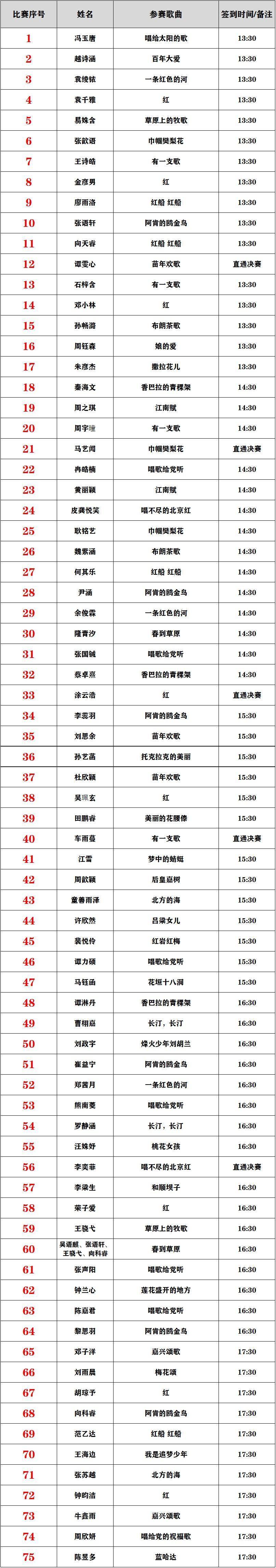 2021第17届快乐阳光全国少歌赛【重庆赛区】复赛比赛通知 第12张