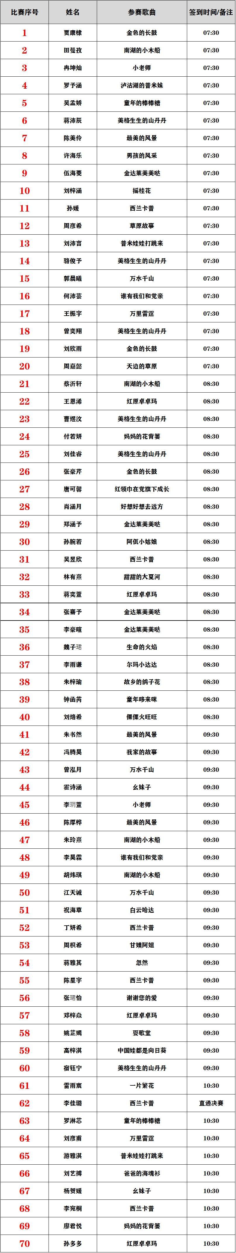 2021第17届快乐阳光全国少歌赛【重庆赛区】复赛比赛通知 第13张