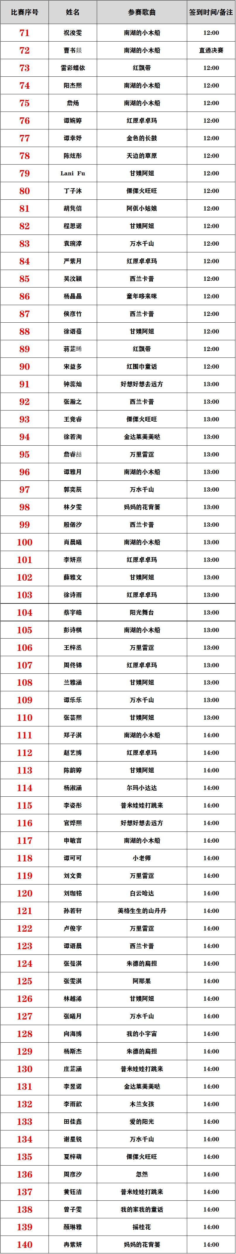 2021第17届快乐阳光全国少歌赛【重庆赛区】复赛比赛通知 第14张