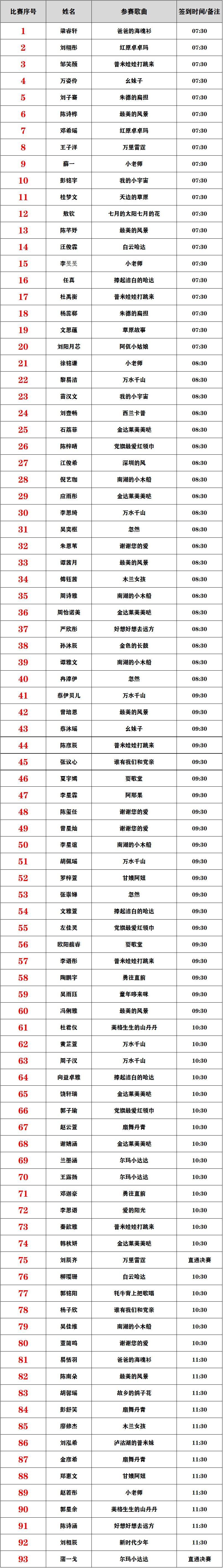 2021第17届快乐阳光全国少歌赛【重庆赛区】复赛比赛通知 第17张