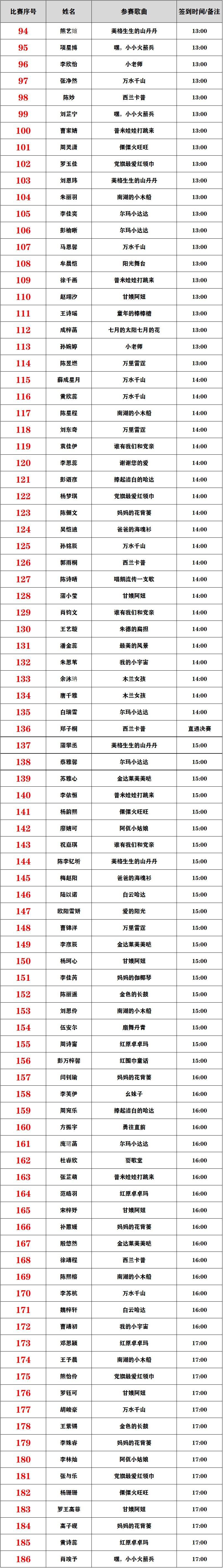 2021第17届快乐阳光全国少歌赛【重庆赛区】复赛比赛通知 第18张