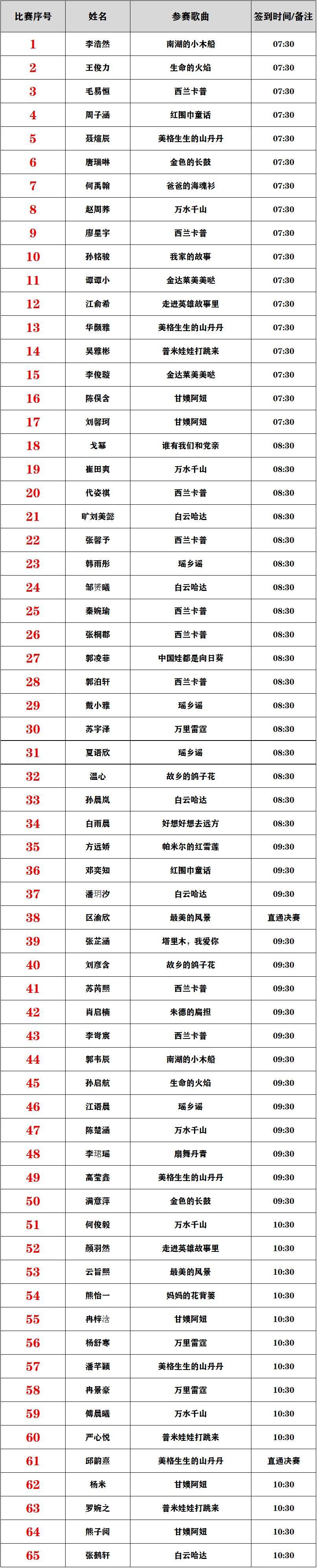 2021第17届快乐阳光全国少歌赛【重庆赛区】复赛比赛通知 第19张