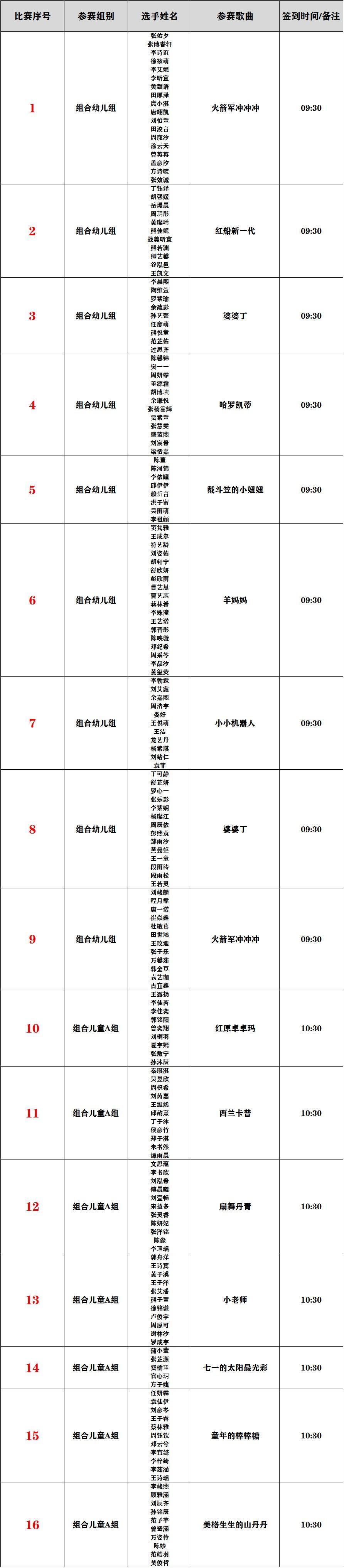 2021第17届快乐阳光全国少歌赛【重庆赛区】复赛比赛通知 第25张