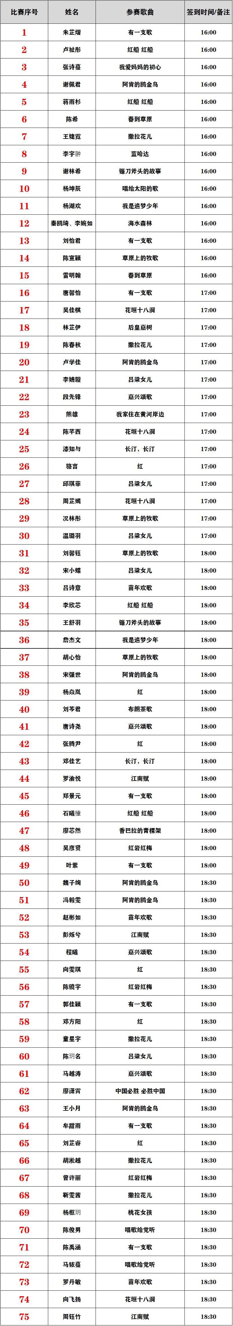 2021第17届快乐阳光全国少歌赛【重庆赛区】复赛比赛通知 第27张