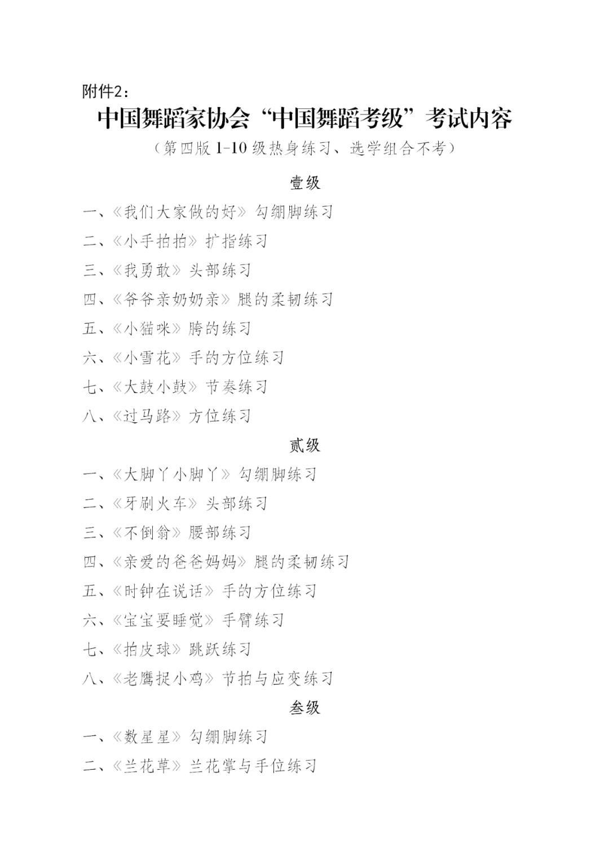 """中国舞蹈家协会""""中国舞蹈考级""""2021年重庆考区考级工作实施细则 第8张"""