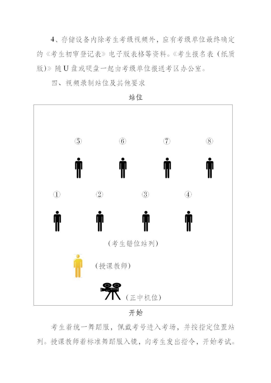 """中国舞蹈家协会""""中国舞蹈考级""""2021年重庆考区考级工作实施细则 第28张"""