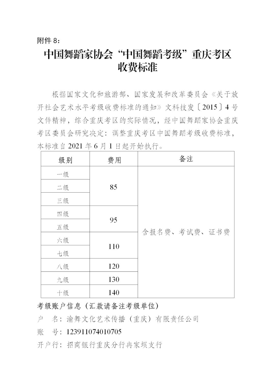 """中国舞蹈家协会""""中国舞蹈考级""""2021年重庆考区考级工作实施细则 第31张"""